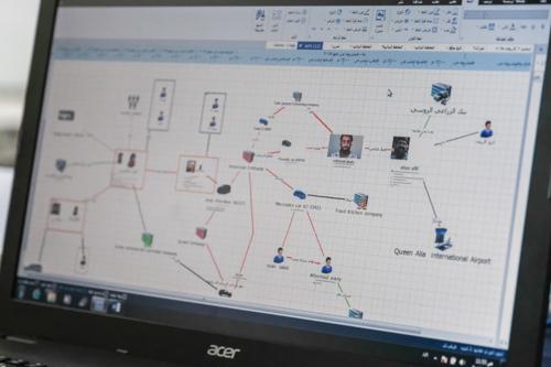 Research, Monitoring & Analysis